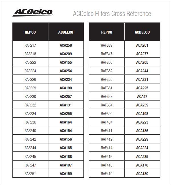 John Deere 1025r Oil Filter Cross Reference - The Best