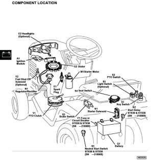 john john deere stx wiring diagram on john deere 110 wiring diagram, john  deere gt225 wiring